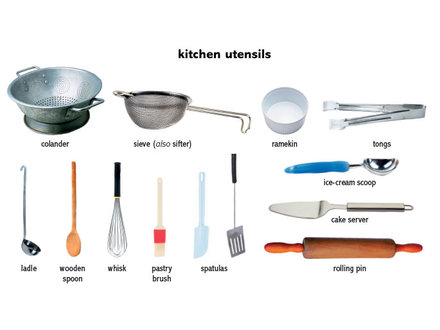 Home kitchenware for Kitchen equipment in nepal
